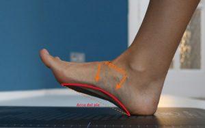 Dolor en el arco del pie